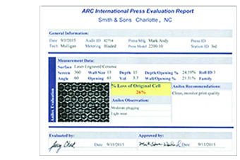 Cell Profiler Audit Press Evaluation